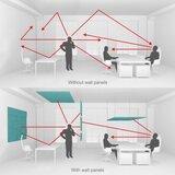 Akoestische werkplek 160 smart-desk V_